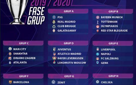 Jadwal Lengkap Fase Grup Liga Champions 2019/2020 Pekan Ini